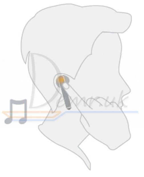 Huawei FreeBuds 3 Earbuds User Manual